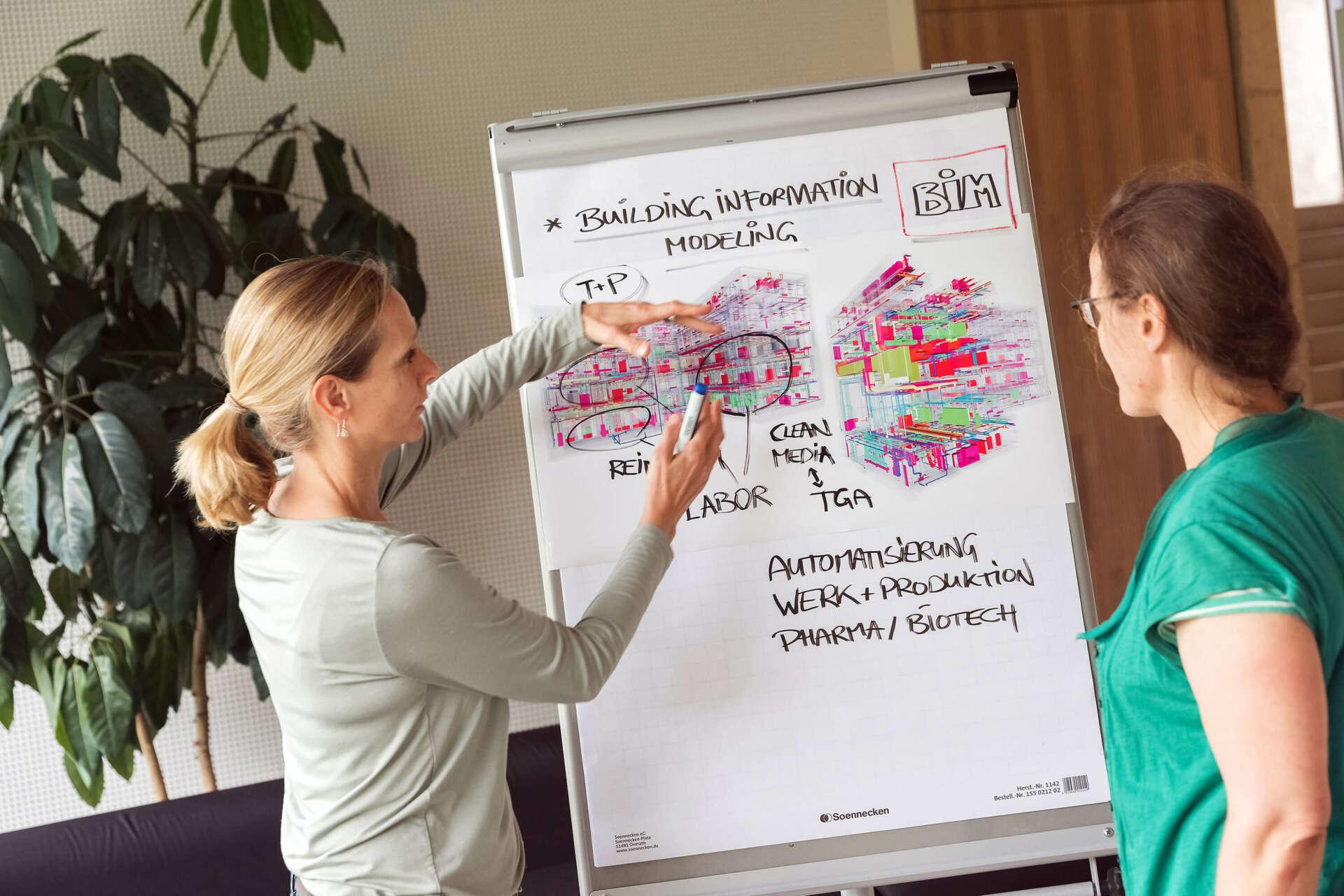 Fachbereich BIM_Building Information Modeling